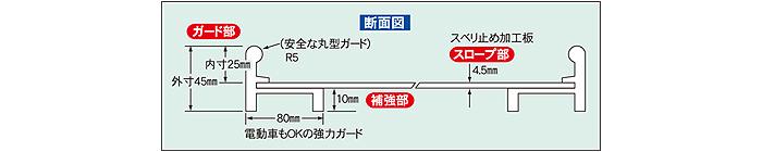 スロープ断面図