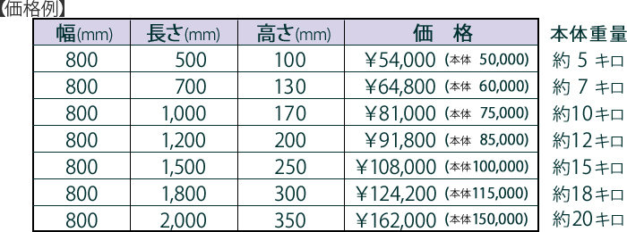 価格例一覧表
